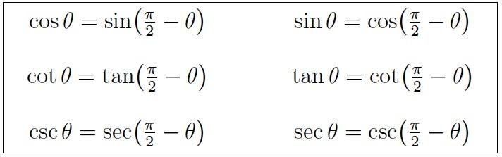Summary Of Trigonometric Identities