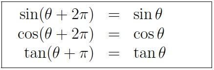 importance of trigonometric functions